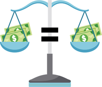 Your employer agrees to make a deposit that is equal to the amount that you contribute to your 401(k)