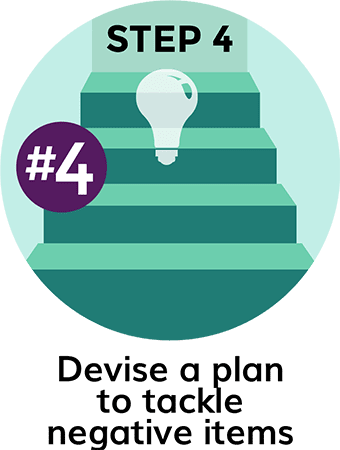 Devise a Plan to Tackle Negative Items