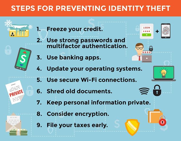 Steps Prevention