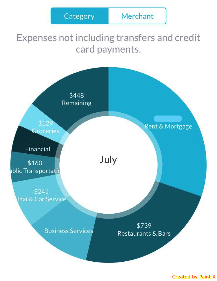 best personal finance apps   a chart from Albert